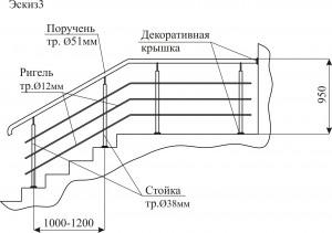 Типовые нержавеющие ограждения (перила из нержавейки)